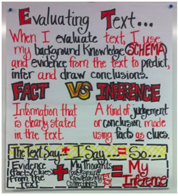 Louisville Sherry 5th Photo Gallery Anchor Charts